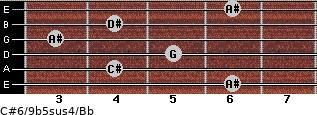 C#6/9b5sus4/Bb for guitar on frets 6, 4, 5, 3, 4, 6