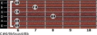 C#6/9b5sus4/Bb for guitar on frets 6, 6, 8, 6, 7, 6