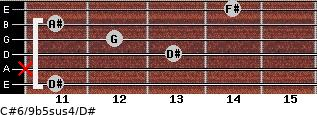 C#6/9b5sus4/D# for guitar on frets 11, x, 13, 12, 11, 14