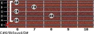 C#6/9b5sus4/D# for guitar on frets x, 6, 8, 6, 7, 6