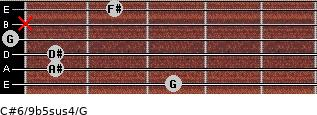 C#6/9b5sus4/G for guitar on frets 3, 1, 1, 0, x, 2