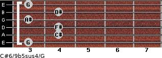 C#6/9b5sus4/G for guitar on frets 3, 4, 4, 3, 4, 3