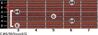 C#6/9b5sus4/G for guitar on frets 3, 6, 5, 3, x, 6