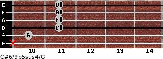 C#6/9b5sus4/G for guitar on frets x, 10, 11, 11, 11, 11