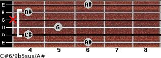 C#6/9b5sus/A# for guitar on frets 6, 4, 5, x, 4, 6