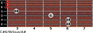C#6/9b5sus/A# for guitar on frets 6, 6, 5, 3, x, x