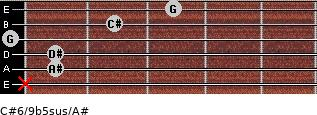 C#6/9b5sus/A# for guitar on frets x, 1, 1, 0, 2, 3