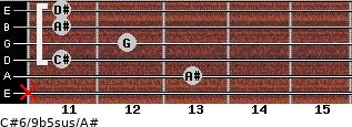 C#6/9b5sus/A# for guitar on frets x, 13, 11, 12, 11, 11