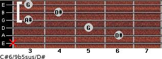 C#6/9b5sus/D# for guitar on frets x, 6, 5, 3, 4, 3