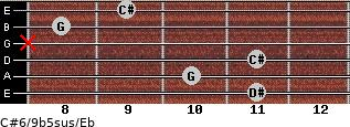C#6/9b5sus/Eb for guitar on frets 11, 10, 11, x, 8, 9