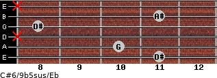 C#6/9b5sus/Eb for guitar on frets 11, 10, x, 8, 11, x