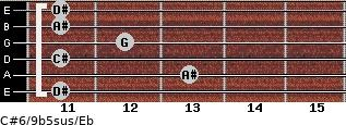 C#6/9b5sus/Eb for guitar on frets 11, 13, 11, 12, 11, 11