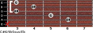 C#6/9b5sus/Eb for guitar on frets x, 6, 5, 3, 4, 3