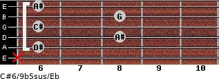 C#6/9b5sus/Eb for guitar on frets x, 6, 8, 6, 8, 6