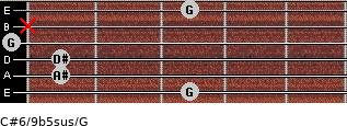 C#6/9b5sus/G for guitar on frets 3, 1, 1, 0, x, 3