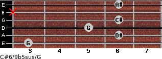 C#6/9b5sus/G for guitar on frets 3, 6, 5, 6, x, 6