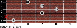 C#6/9#5sus4/A for guitar on frets 5, x, 7, 8, 7, 6