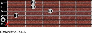 C#6/9#5sus4/A for guitar on frets x, 0, 1, 3, 2, 2
