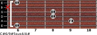 C#6/9#5sus4/A# for guitar on frets 6, 9, 8, 8, x, 6