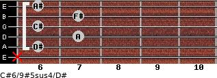 C#6/9#5sus4/D# for guitar on frets x, 6, 7, 6, 7, 6