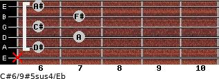 C#6/9#5sus4/Eb for guitar on frets x, 6, 7, 6, 7, 6