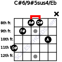 C#6/9#5sus4/Eb for guitar on frets 11, 9, 8, 8, 10, x