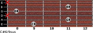 C#6/9sus for guitar on frets 9, 11, x, 8, 11, x