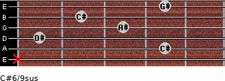 C#6/9sus for guitar on frets x, 4, 1, 3, 2, 4