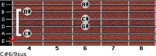 C#6/9sus for guitar on frets x, 4, 6, 6, 4, 6