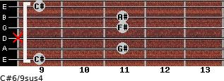 C#6/9sus4 for guitar on frets 9, 11, x, 11, 11, 9