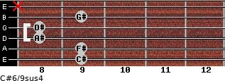 C#6/9sus4 for guitar on frets 9, 9, 8, 8, 9, x