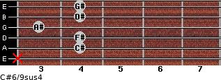 C#6/9sus4 for guitar on frets x, 4, 4, 3, 4, 4