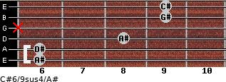 C#6/9sus4/A# for guitar on frets 6, 6, 8, x, 9, 9