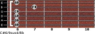 C#6/9sus4/Bb for guitar on frets 6, 6, 6, 6, 7, 6