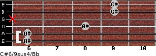 C#6/9sus4/Bb for guitar on frets 6, 6, 8, x, 9, 9