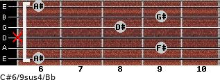 C#6/9sus4/Bb for guitar on frets 6, 9, x, 8, 9, 6