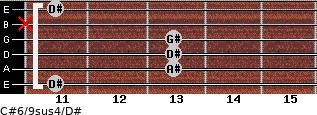 C#6/9sus4/D# for guitar on frets 11, 13, 13, 13, x, 11