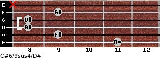 C#6/9sus4/D# for guitar on frets 11, 9, 8, 8, 9, x