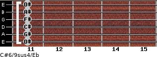 C#6/9sus4/Eb for guitar on frets 11, 11, 11, 11, 11, 11