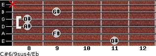 C#6/9sus4/Eb for guitar on frets 11, 9, 8, 8, 9, x