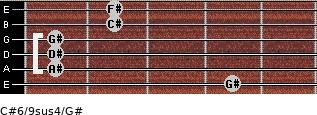 C#6/9sus4/G# for guitar on frets 4, 1, 1, 1, 2, 2