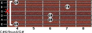 C#6/9sus4/G# for guitar on frets 4, 6, 6, x, 7, 4