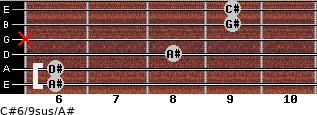 C#6/9sus/A# for guitar on frets 6, 6, 8, x, 9, 9