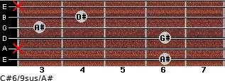 C#6/9sus/A# for guitar on frets 6, x, 6, 3, 4, x