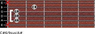 C#6/9sus/A# for guitar on frets x, 1, 1, 1, 2, x