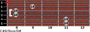 C#6/9sus/D# for guitar on frets 11, 11, 8, 8, 9, x