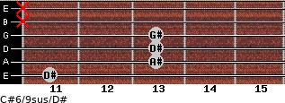 C#6/9sus/D# for guitar on frets 11, 13, 13, 13, x, x