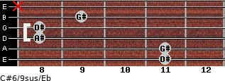 C#6/9sus/Eb for guitar on frets 11, 11, 8, 8, 9, x