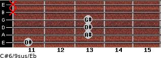 C#6/9sus/Eb for guitar on frets 11, 13, 13, 13, x, x