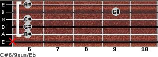 C#6/9sus/Eb for guitar on frets x, 6, 6, 6, 9, 6